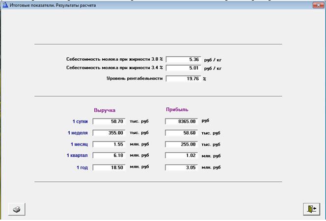 Итоговые показатели и результаты расчета